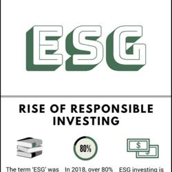 The S in ESG  Clubhouse