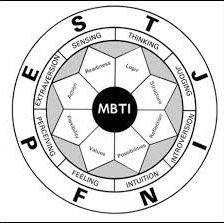 MBTI CLUB Clubhouse