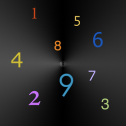 NUMEROLOGY BY JAZZ 4 YOU! Clubhouse