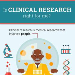 Clinical Research World Clubhouse