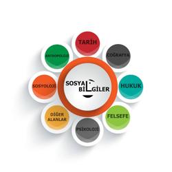 SOSYAL BİLİMLER Clubhouse