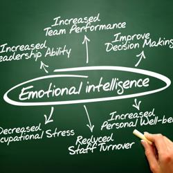 Emotional Intelligence for Personal Success Clubhouse