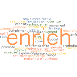 Enrich Your Life Clubhouse