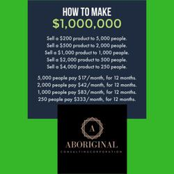 Financial Freedom the Practical Way! Clubhouse